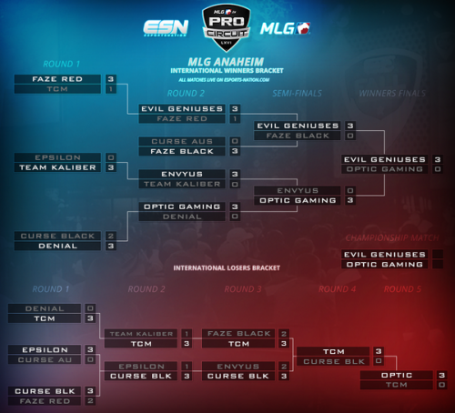 MLG Bracket Post